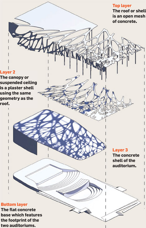 Exploded Axonometric Drawing At Getdrawings Free For Personal