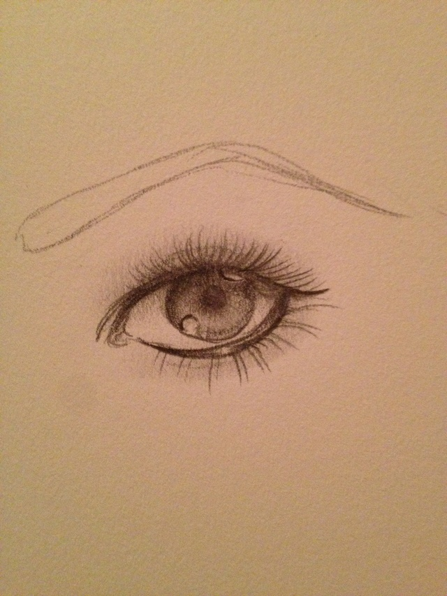 640x853 How To Draw An Eye!