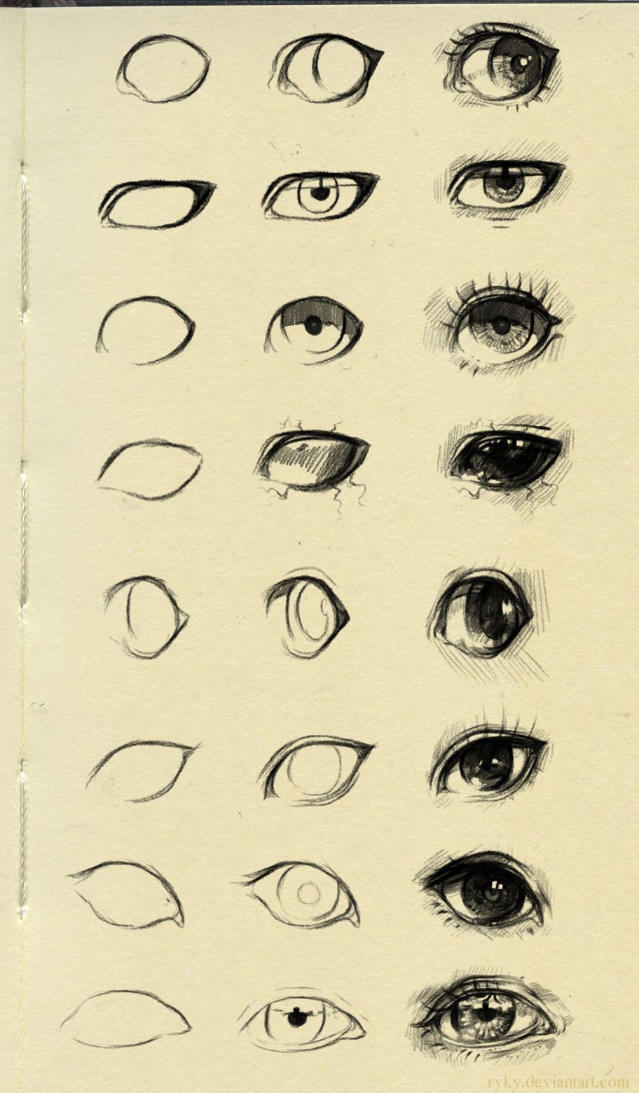 912x1560 Eyes reference 3 by on