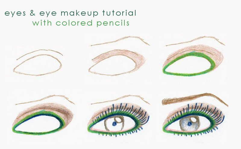 800x495 Drawing Eyes And Eye Makeup By Raspberrylemonade