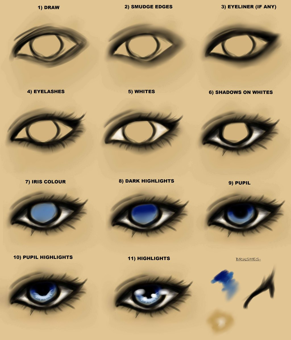 Eyes Tutorial Drawing At Getdrawings Com Free For Personal Use