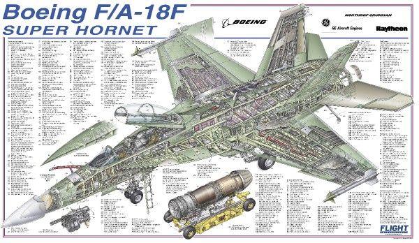 600x348 Boeing Fa 18f Super Hornet Cutaway Drawing