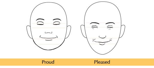 600x265 Human Anatomy Fundamentals Mastering Facial Expressions