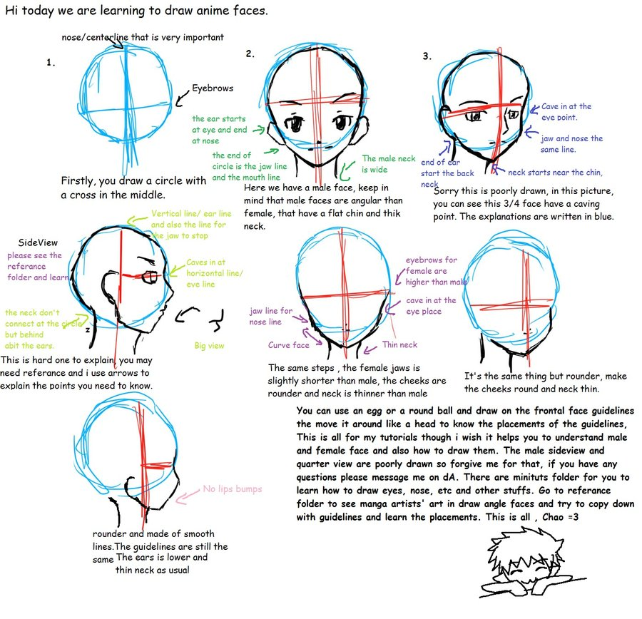 900x868 How To Draw Manga Face By FaithTale On DeviantArt