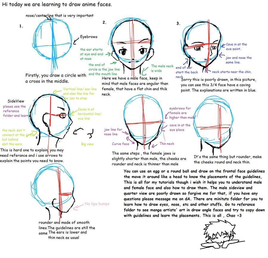 900x868 How To Draw Manga Face By Faithtale