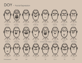 320x247 Expression Chart Animation Facial Expressions