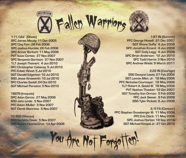 600x512 Fallen Soldier Drawing 0ca0afad4b0b0d3ebed6a26188faf