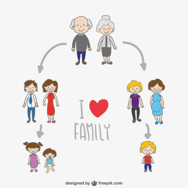 626x626 Family Vector Drawing Cartoon Style Vector Free Vector Download