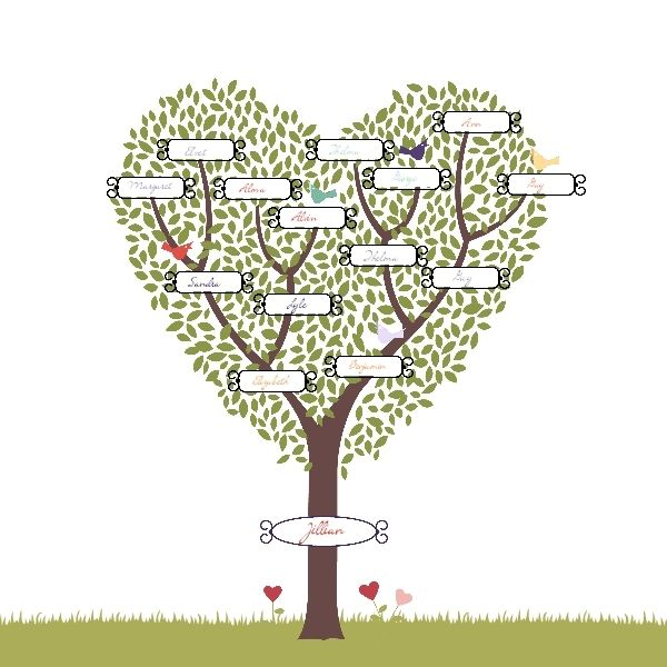 Family tree drawing easy at free for for How to draw a family tree template