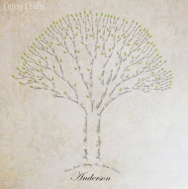 634x640 Family Tree Art Tutorial Family Tree Art, Tree Art And Art Tutorials