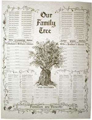 300x392 Free Printable Family Charts Our Family Tree