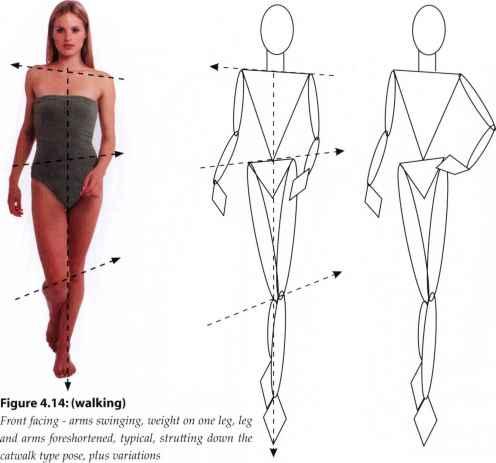 496x463 Popular Fashion Poses