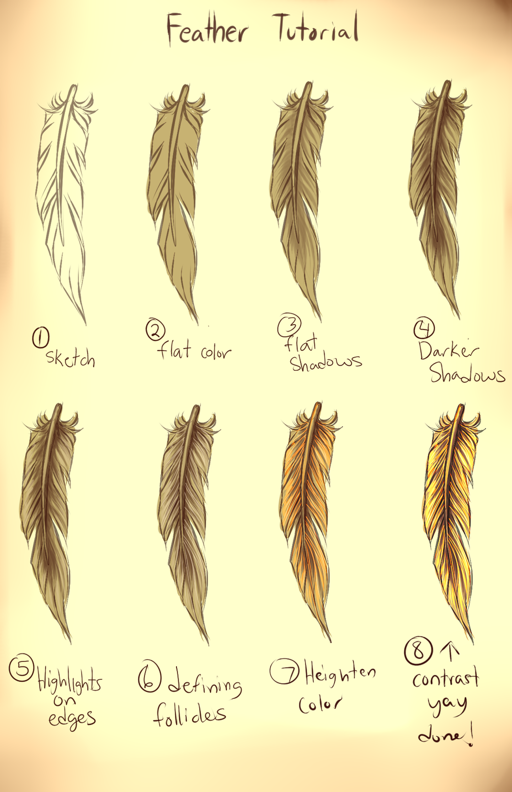 Feather Drawing Simple at GetDrawings.com | Free for personal use ...