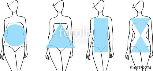 500x234 Woman Body Shapes. Apple, Pear, Hourglass, Rectangle. Round