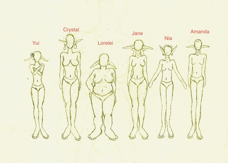 Female Body Types Drawing At Getdrawings Free For Personal Use