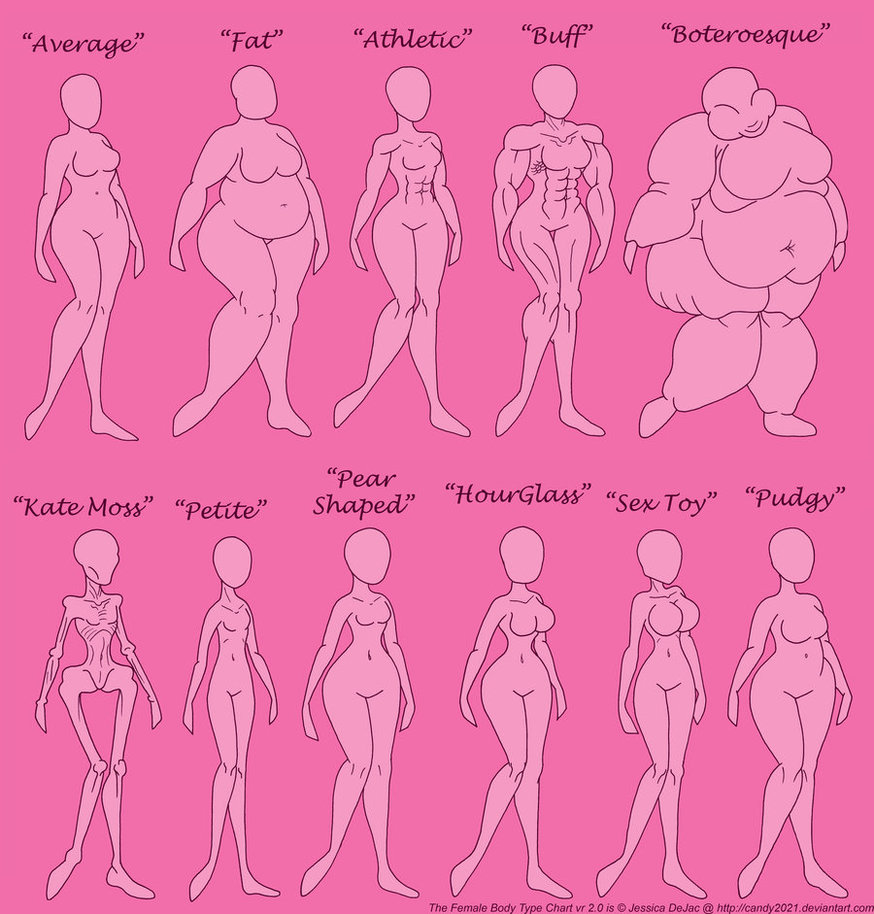 874x914 Female Body Type Chart Vr 2.0 By Candy2021