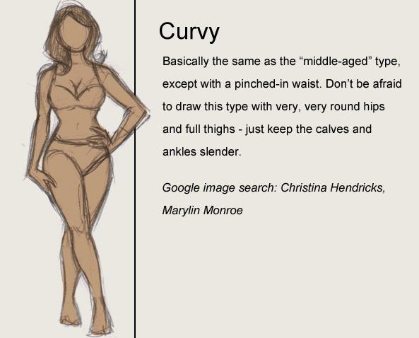593x478 Female Body Type Chart. Cg References Female Body