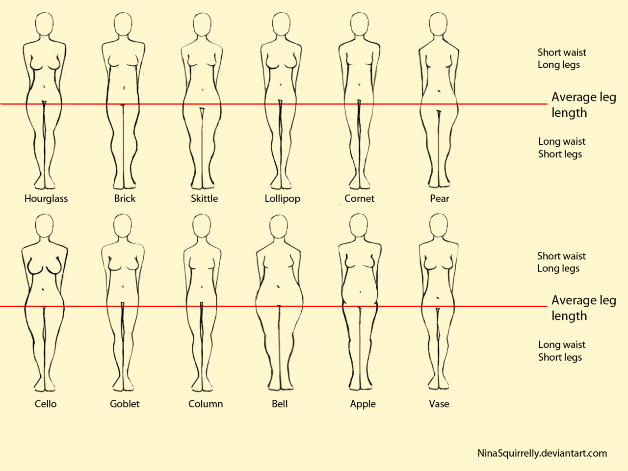1280x960 Really Helpful Drawing Tips Female Body Types, Female Bodies
