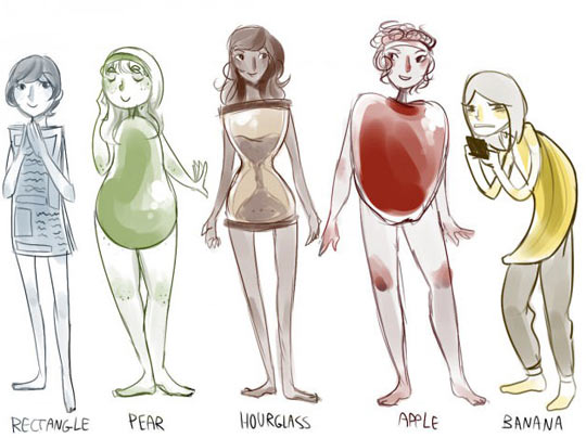 540x404 The 5 Types Of Bodyshapes