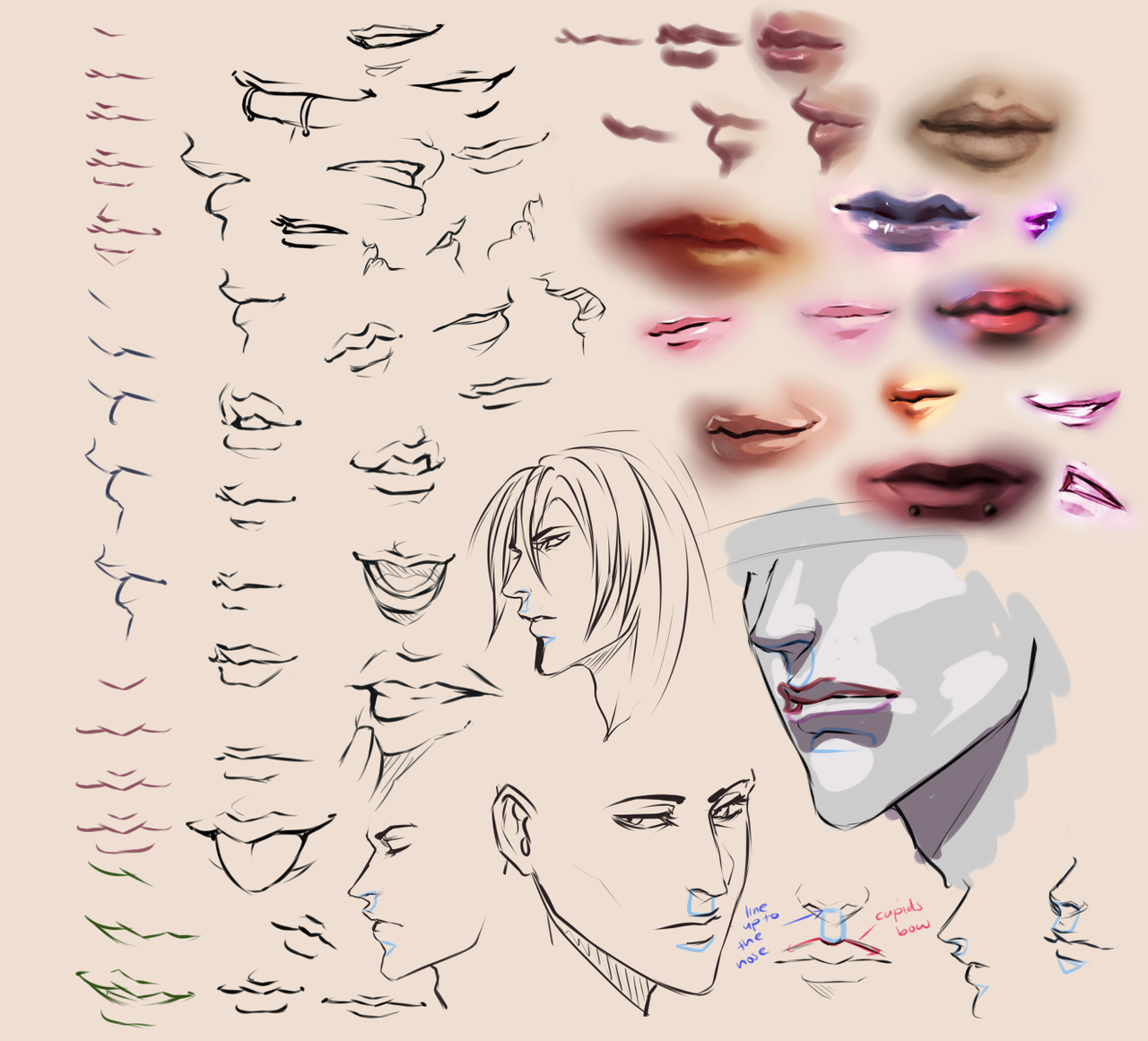 1280x1161 Drawing Lips By On @ [Ryhs