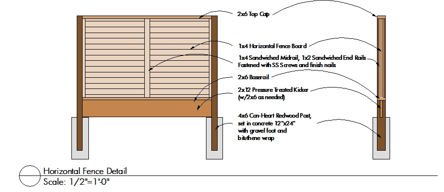 wood fence drawing. 914x395 From The Drawing Board Modern Fence Detail Wood E