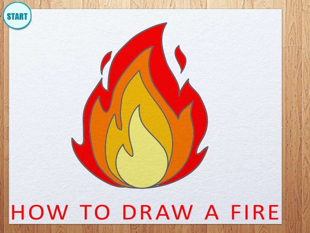 1056x793 How To Draw A Fire How To Draw Flame