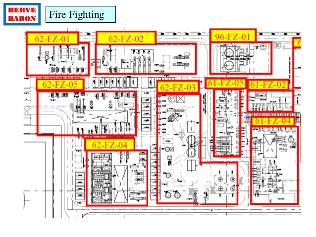 Fire Fighting Drawing At Getdrawings Com Free For