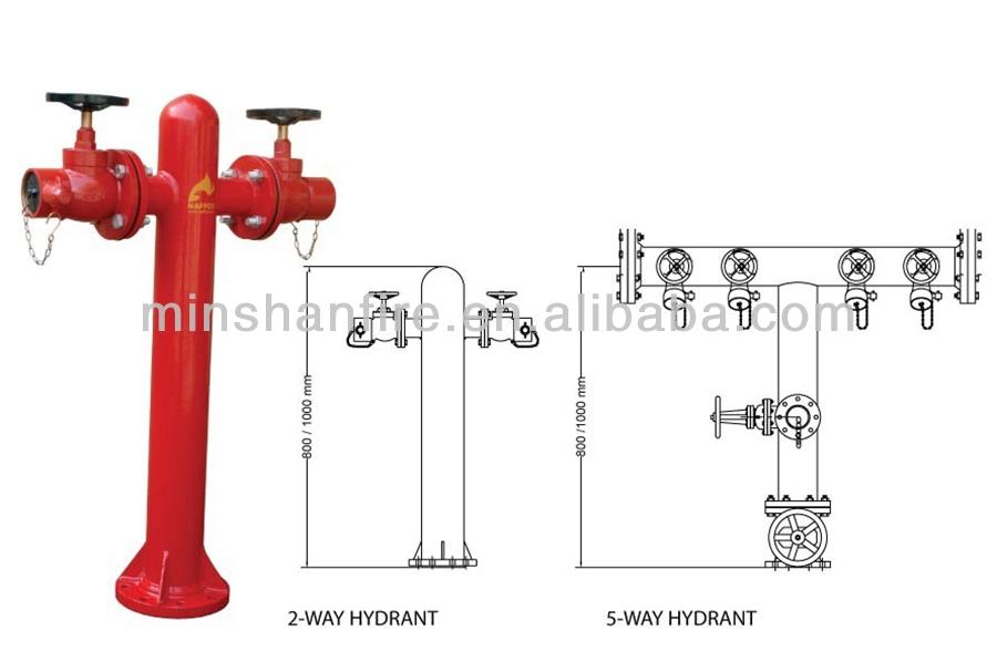 900x598 Fire Hydrant Parts Pillar Fire Hydrant