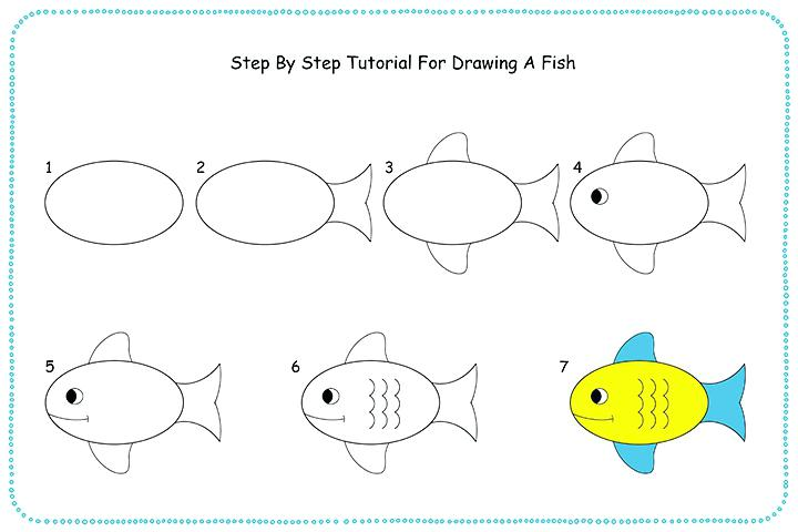 720x480 How To Draw Step By Step For Kids Step By Step Drawing Coloring