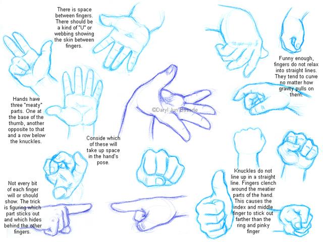640x480 How To Draw Hands Tutorials Draw As A Maniac Via