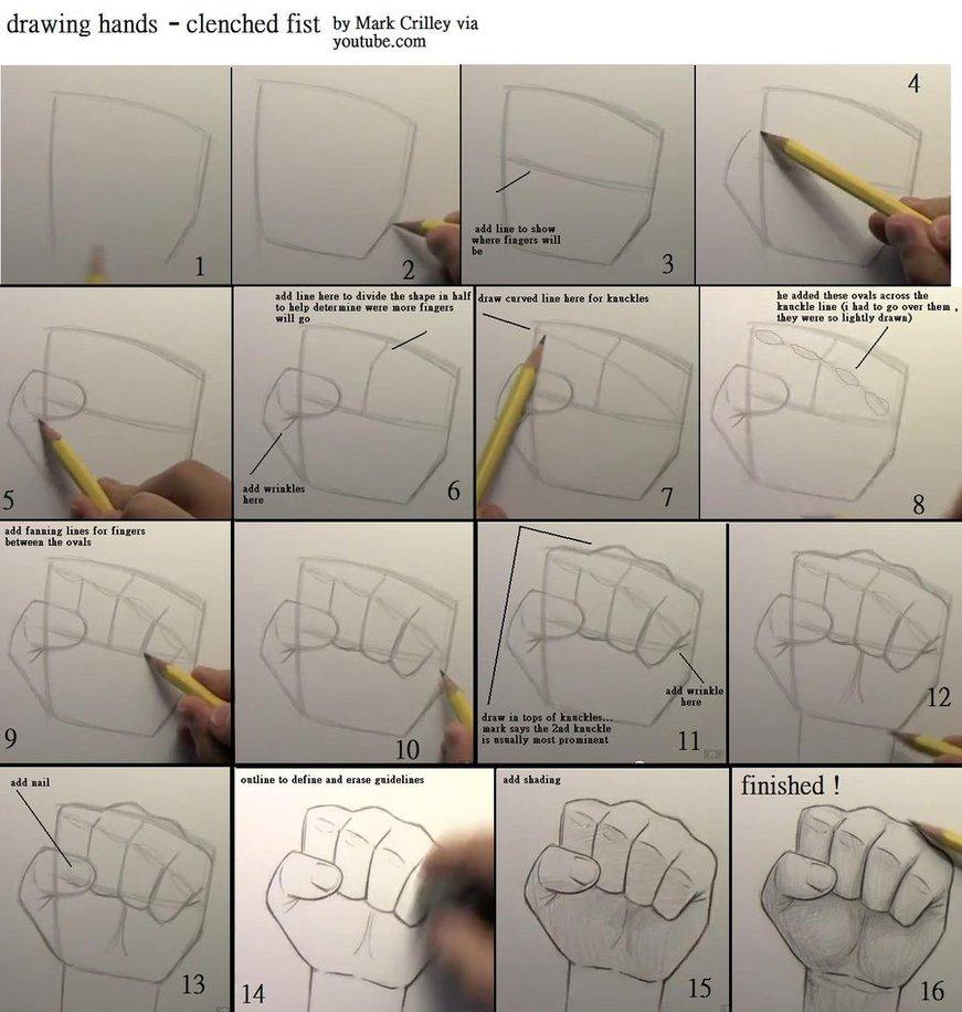 871x916 Fist Tutorial Via Youtube By Hasureborn