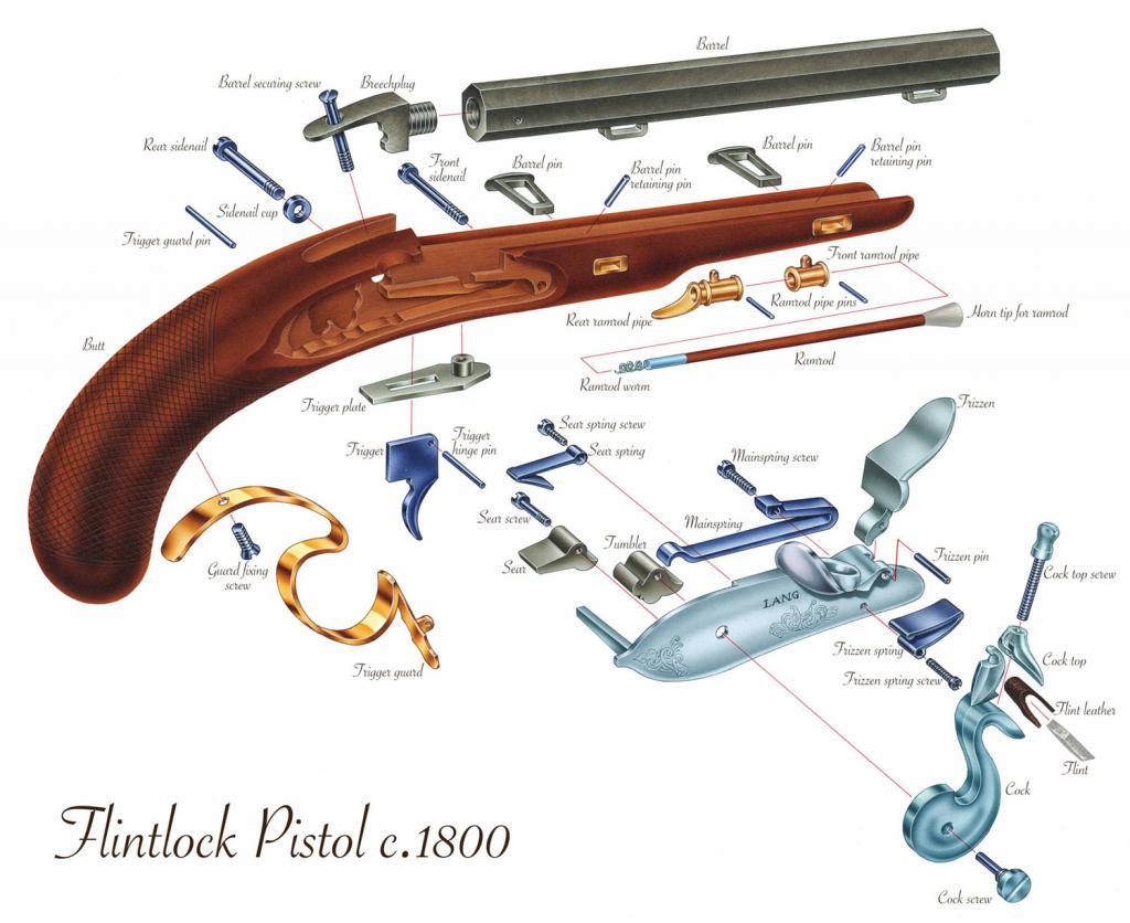 1024x836 Flintlock Pistol By Mark Franklin