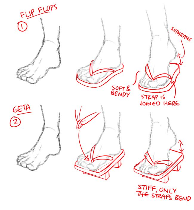 650x703 How To Draw Shoes (Flip Flops, Geta, And High Heels) By Jycircus