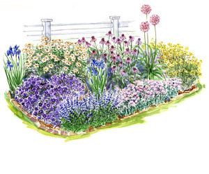 300x250 221 Best Landscape And Garden Plans Images
