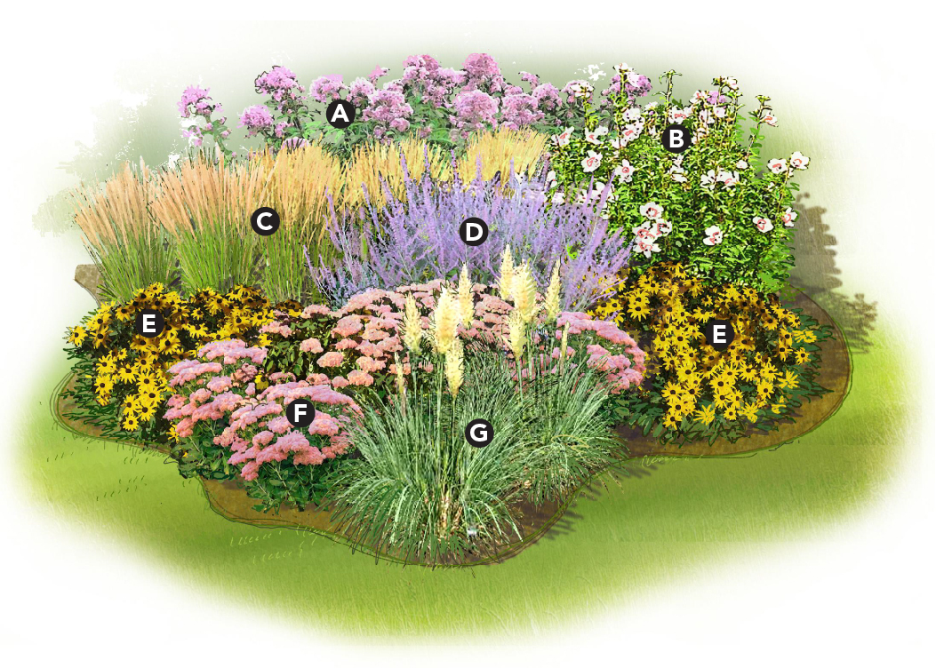 Flower bed drawing at getdrawings free for personal use flower 1053x752 flower bed xeriscape garden plan modern garden mightylinksfo