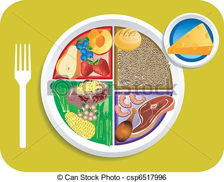 450x367 Food My Plate Dinner Portions. Vector Illustration Of Dinner