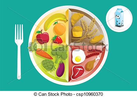 450x320 Food On A Plate. A Vector Illustration Of Different Food