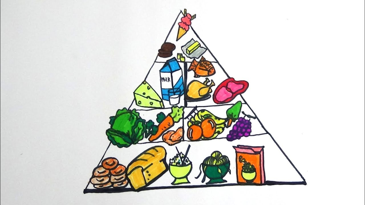 1280x720 Food Pyramid Coloring Page For Kids How To Draw Food Pyramid
