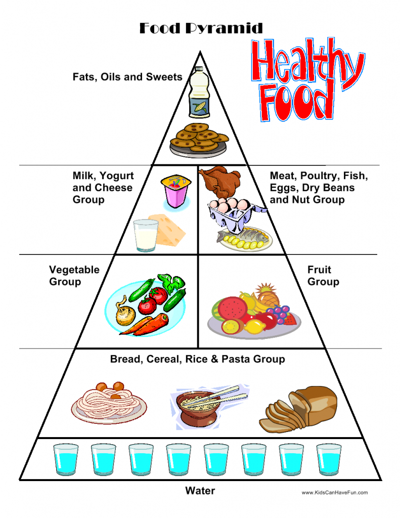 791x1024 Food Worksheets, Cut Amp Paste Activities, Food Pyramid