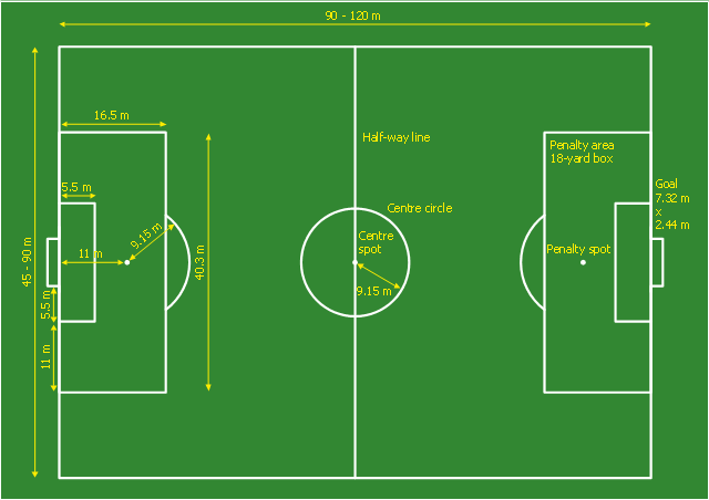 Diagram Of Football Wiring Diagram Services