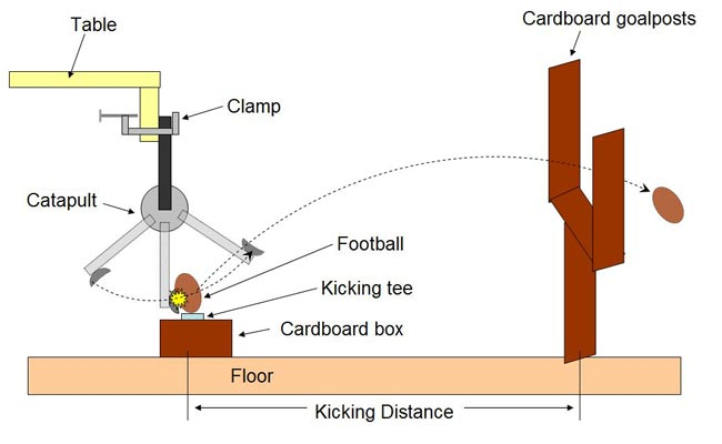 650x400 Field Goal! The Science Behind A Perfect Football Kick