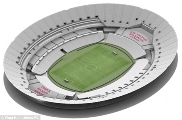 634x419 West Ham Unveil More Olympic Stadium Plans Daily Mail Online