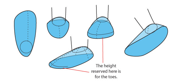 600x276 Human Anatomy Fundamentals How To Draw Feet