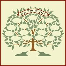 225x225 Family Tree Family Trees, Genealogy And Family History