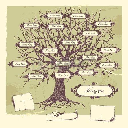 450x450 Vector Illustration Of Family Tree. Oak Hand Drawn Tree. Royalty