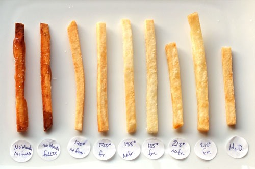 500x332 Howto Make Perfectly Cloned Mcdonald's French Fries Snacks