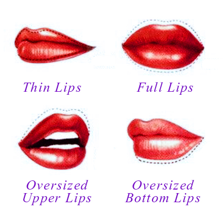 440x440 How to Choose the Right Lipstick Diane Cheng