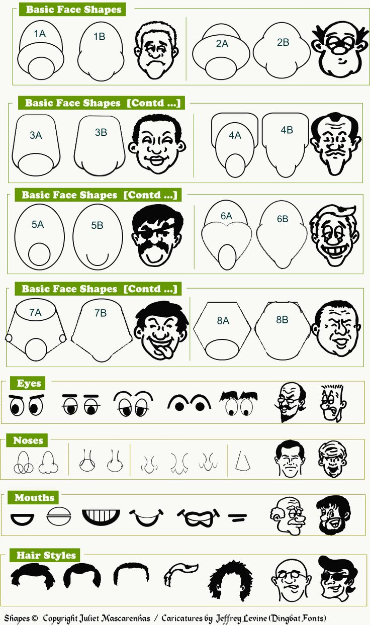 736x1243 Silly Drawing Cartoon Faces How To Draw A Cartoon Face