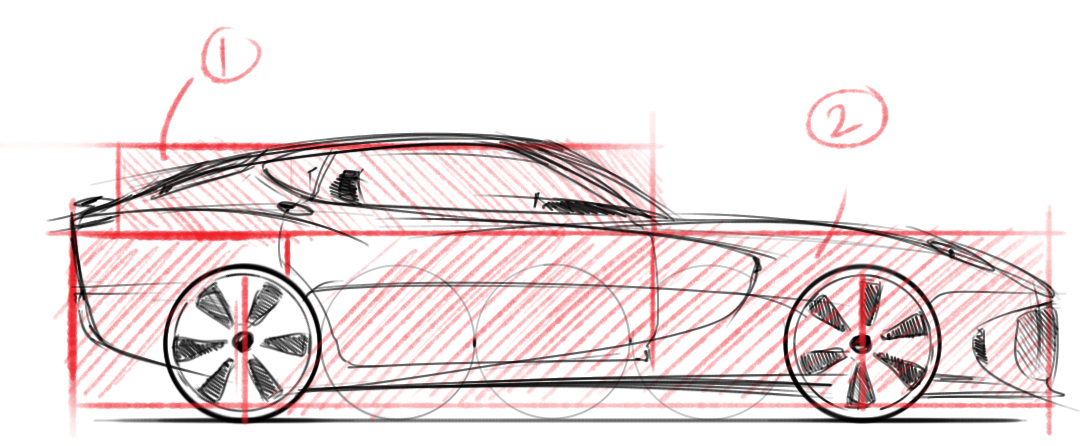 1080x446 Proportions In Drawing And Designing Cars