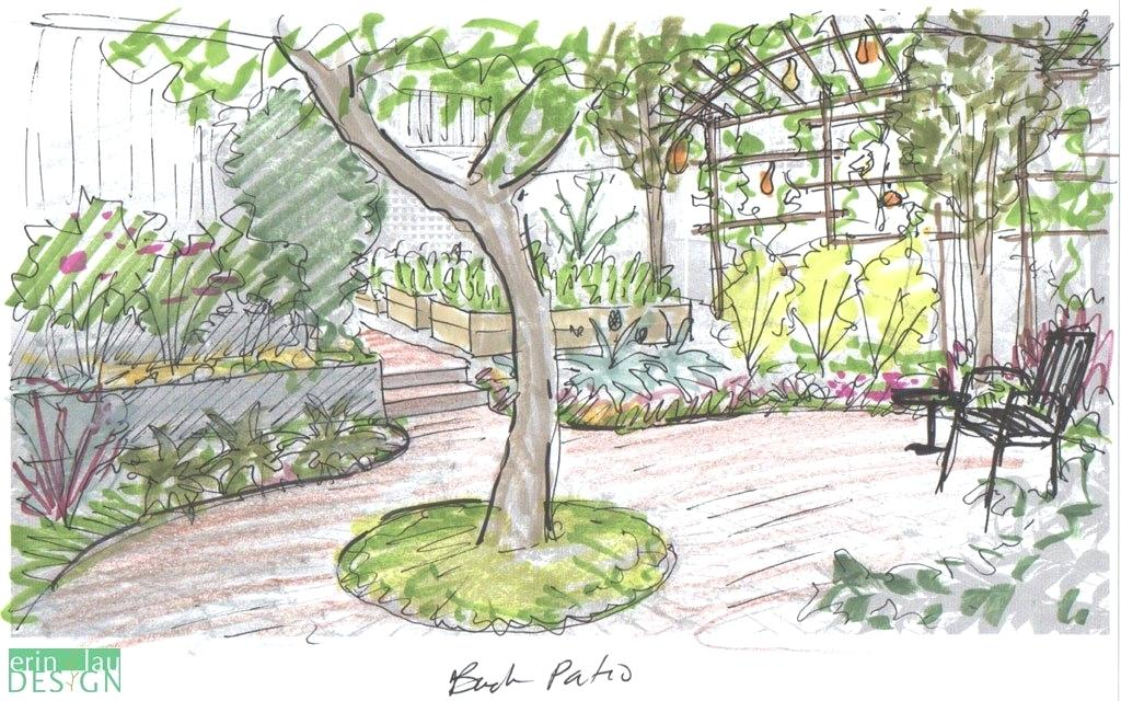 1024x640 Simple Landscape Drawings Garden Drawing Details Easy
